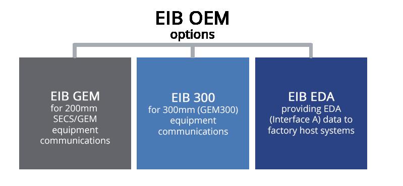 EIB OEM Chart